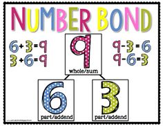Number Bond Anchor Chart: Engage NY First Grade Free Math Resources and Downloads by Erica Bohrer