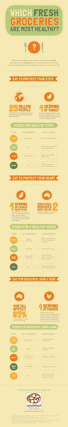 Health foods can help you to both look great and feel great. Our infographic is packed with healthy fresh food recommendations