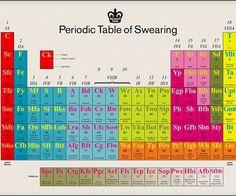 The Talking Periodic Table of Swearing