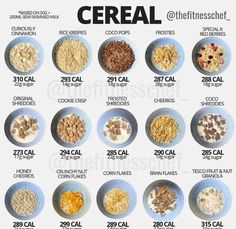 Tag a cereal lover, hit save and stay informed on the calorie & sugar quantities… - Health & Nutrition Facts Food Calories List, Food Calorie Chart, Calorie Diet, 2000 Calories, Tomato Nutrition, Diet And Nutrition, Nutrition Guide, Dog Food Recipes, Healthy Recipes