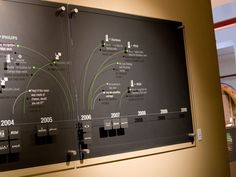 Web Associates - Completed Wall Graphic