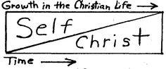 """""""He must increase"""" - John 3:30"""