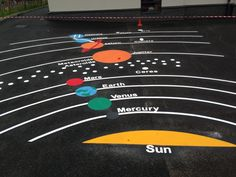 Our Solar System playground marking is an extremely impressive piece, featuring all of the planets in our solar system. This a really great way to teach children about outer-space, whether it is used as part of an outdoor lesson or just to strengthen the knowledge through a child's imaginative play. Playground Flooring, Playground Games, Kids Backyard Playground, Outdoor School, Outdoor Classroom, Stem School, School Fun, Physical Activities For Kids, Space Solar System