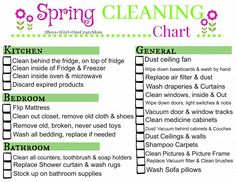 Check out my Spring Cleaning tips and a printable chart to takle any task to have your house sparkle in no time. I also added a simple recipe to my favorite cleaning solution!!! Grab your @Bounty  and get cleaning #QuickerPickerUpper #ad