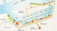 CO2-slimme-stedenbouw_image_01