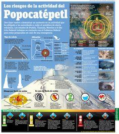 Los riesgos de la actividad del Popocatépetl http://publimx.mx/16JJ9a1