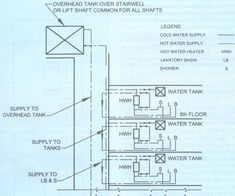 Water Supply in High Rise Buildings,water supply,water supply system,water supply network, #WaterSupply #HighRiseBuildings #watersupplysystem #multistoreybuildings Slow Drain, High Rise Building, Water Storage, Air Conditioning System, Water Supply, Water Flow, Buildings, Construction, India