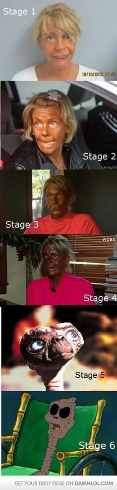 Stages of Tanning