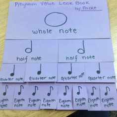 Music - Rhythm Value lookbook. I made these for my abecedarian group at our Classical Conversations for the tin whistle segment, to teach 4/4 time. We held each note for the length of its value, counting out four measures of 4/4 time. Then they got to take them home.