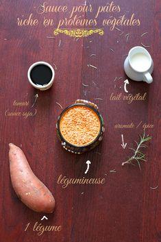 Base personnalisable de sauce pour pâtes à base de LEGUMINEUSES (lentilles, pois cassés ou petits pois -éviter pois chiches ou haricots-) +  (PATATE DOUCE) + LAIT VEGETAL/EAU DE CUISSON + HERBES/EPICES + TAMARI