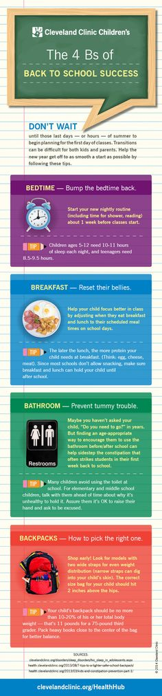 4 back to school basics every parent should know. #parenting #backtoschool #infographic