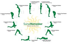 Sun Salutations Surya Namaskar