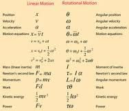 navier stokes equation - Google Search | CFD | Pinterest ...