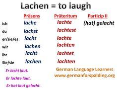 Verbo Lachen