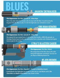 Lightsaber Infographic: Blues