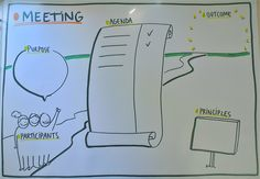 Meeting template by Anne Madsen