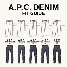 APC : mesure des jeans
