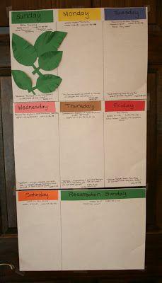 The Domestic Notebook: Holy Week Calendar