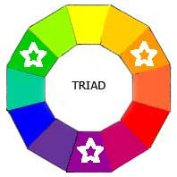 Triad color scheme - every 4th color on the color wheel (yellow, red, blue || orange, violet, green || yellow orange, red violet, blue green)