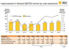 REC Solar plans module capacity expansion to 1.3GW - PV-Tech