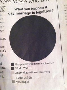 what will happen if gay marriage is legalized (via imgur)