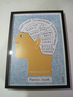 Black box frame-print-Printed Peanut-Phrenology