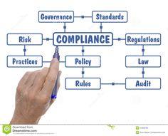 900 Career Stuff Ideas In 2021 Change Management Lean Six Sigma Business Management