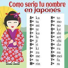 Abecedario Japonés