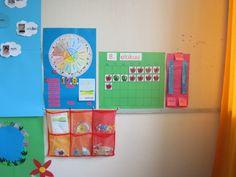 Open ideat: Kurkistus luokkaan Nursery School, Classroom Setting, Circle Time, Teaching Kindergarten, Early Childhood Education, School Classroom, Science And Nature, Kids Education, Crafts To Make