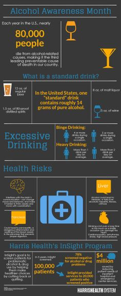 Excessive drinking is a dangerous behavior for both men and women.