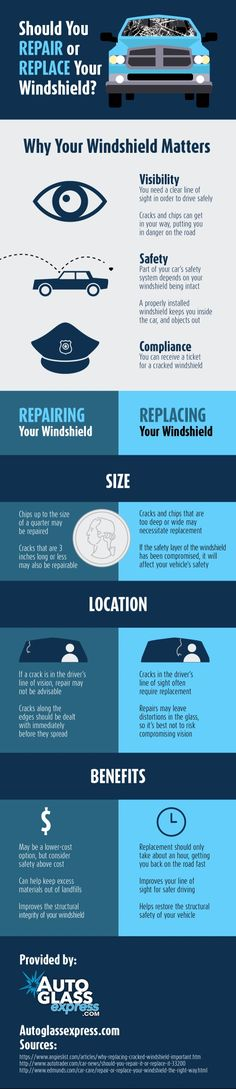 When your windshield cracks, you will need to have it repaired or replaced. Check out this infographic to see how you can keep your car as safe and efficient as possible. Crack In Windshield, Auto Maintenance, Car Care Tips, Auto Glass, Data Visualization, Infographics, Automobile, Check, Car