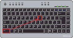 Fiecare dintre noi este convins că știe foarte bine să lucreze la computer fie Windows, fie Macintosh. Dar 99% dintre noi greșesc, deoarece unii nu cunosc nici cele mai elimentare combinații de taste. Cunoașteți și alte combinații decât Ctrl+c sau Ctrl+v?S-a demonstrat că combinațiile de taste măresc viteza de lucru la computer de câteva ori. Perfect-ask.com vă prezintă cele mai necesare combinații de taste care într-adevăr vă vor fi de ajutor. 1. Blocarea computerului în caz de necesitate…