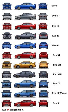 Evolution I First generation 1993 Lancer Evolution1.jpg Overview Production October 1992 – January 1994 Body and chassis Platform CD9A Powertrain Engine 2.0 L 4G63T I4 Turbocharged Transmission 5-speed manual Dimensions Wheelbase 2,500 mm (98.4 in) Length 4,310 mm (169.7 in) Width 1,695 mm (66.7 in) Height 1,395 mm (54.9 in) Curb weight 1,170–1,240 kg (2,579–2,734 …