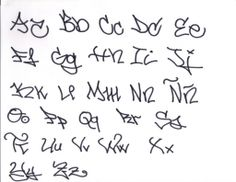 Abecedario Graffiti Stencil Letter A Z - Hand lettering - Graffiti Letter M, Graffiti Letters Styles, Wie Zeichnet Man Graffiti, Graffiti Lettering Alphabet, Graffiti Writing, Tattoo Lettering Fonts, How To Draw Graffiti, Grafitti Alphabet, Lettering Styles