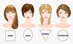 hangi yüze hangi saç modeli, yüz tipine göre saç modeli