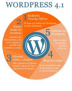 Lo nuevo de WordPress 4.1