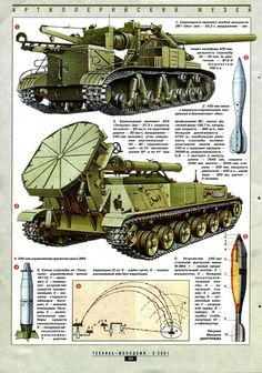 Вдогонку к 1-й серии музея Задорожного | Блог В. Мейлицева Military Weapons, Military Art, Military History, Army Vehicles, Armored Vehicles, Soviet Army, Tank Destroyer, Navy Aircraft, Armored Fighting Vehicle