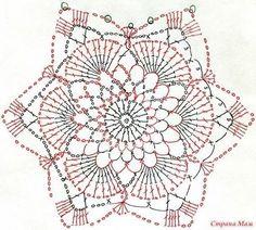 Luty Artes Crochet: Motivos de crochê