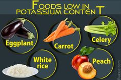 A diet that includes low potassium foods, is an important part of the treatment process for people having high potassium levels; a condition called hyperkalemia. This article gives you a printable list of all such foods. Low Potassium Recipes, High Potassium Foods, Kidney Recipes, Kidney Foods, Diet Recipes, Diabetes Recipes, Healthy Recipes, Healthy Meals, Dialysis Diet