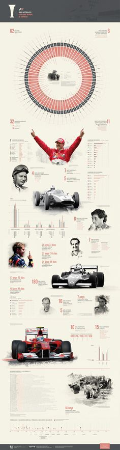 #svintage #formula1 Infographic #Inspiration. Great use of colour to create style.
