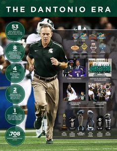 A look at the @DantonioMark era at Michigan State #SpartansReachHigher