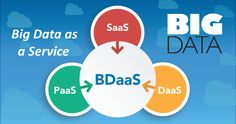 Sofware Outsourcing Company in India: BDaaS - Big Data as a Service #custom online shop developers #Mobile application company #open source company in india