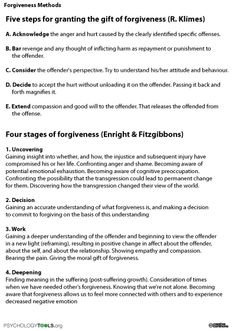 Printables Forgiveness Worksheets we the ojays and kind of on pinterest worksheet describing ways forgiving steps involved in forgiveness