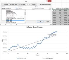 Showing Historical Patterns In Profitable Pattern Scanner Ati