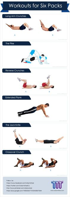 How to Get a Six Pack Fast! #sixpack #healthysixpack