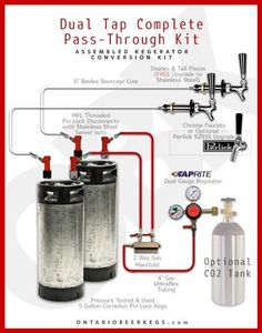 Dual Tap Pass-Through Kegerator Complete Conversion Kit with two re-conditioned Pin Lock Cornelius Kegs with all the connections.  For when you want the option of two different beverages! Canada Kegerator Conversion Kits for Pin Lock Coke Cornelius Kegs