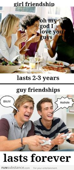 Friendship: men vs. women