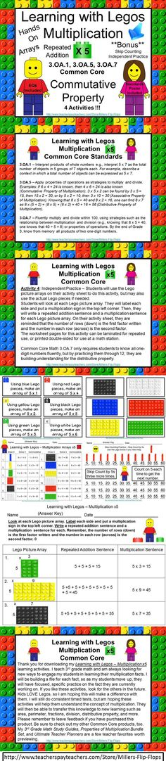Learning with Legos - Multiplication x5 ***BONUS INCLUDED*** Skip Counting Practice: Common Core - 3.OA.1, 3.OA.5, 3.OA.7. (Legos not included) GREAT for Small Group or RTI. Includes: EQ Poster, Standards Poster, Important Reminders, 12 Lego Multiplication Task Cards for x5, facts, 12 Lego Brick Cards for x5 facts, 4 Activity Direction Pages, Student Recording Sheets, Answer Keys. ADDED Practice on Repeated Addition and Multiplication Sentences!! Now 5 activities :)  GREAT for MATH…