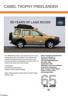 Land Rover is a car brand that specialises in four-wheel-drive vehicles, owned by British multinational car manufacturer Jaguar Land Rover, which has been Land Rover Car, Jaguar Land Rover, Land Rover Defender, Freelander 2, Land Rover Freelander, Advertising History, Car Advertising, Range Rover Off Road, Range Rover Supercharged