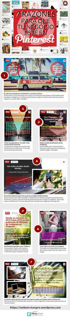 """Si tu negocio tiene productos que mostrar deberías estar en #Pinterest, probablemente el mejor escaparate posible. 7 razones para que tu #Negocio esté en Pinterest <Alt=""""7 razones para que tu negocio esté en Pinterest"""">"""